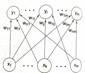 algoritmo vector de cuantificacion vectorial