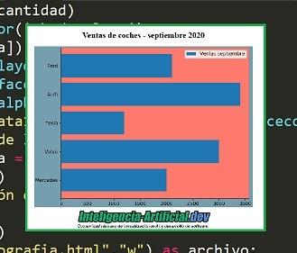 Generador de infografías con Python (Código)