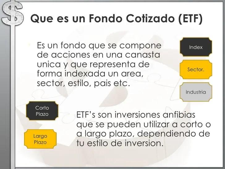 Definición de Fondos ETF